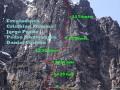 volcan-altar-ruta-escalada