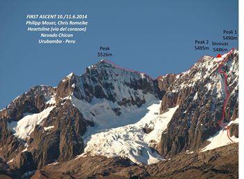 Colque Cruz y Cumbre Sahuasiray, Perú